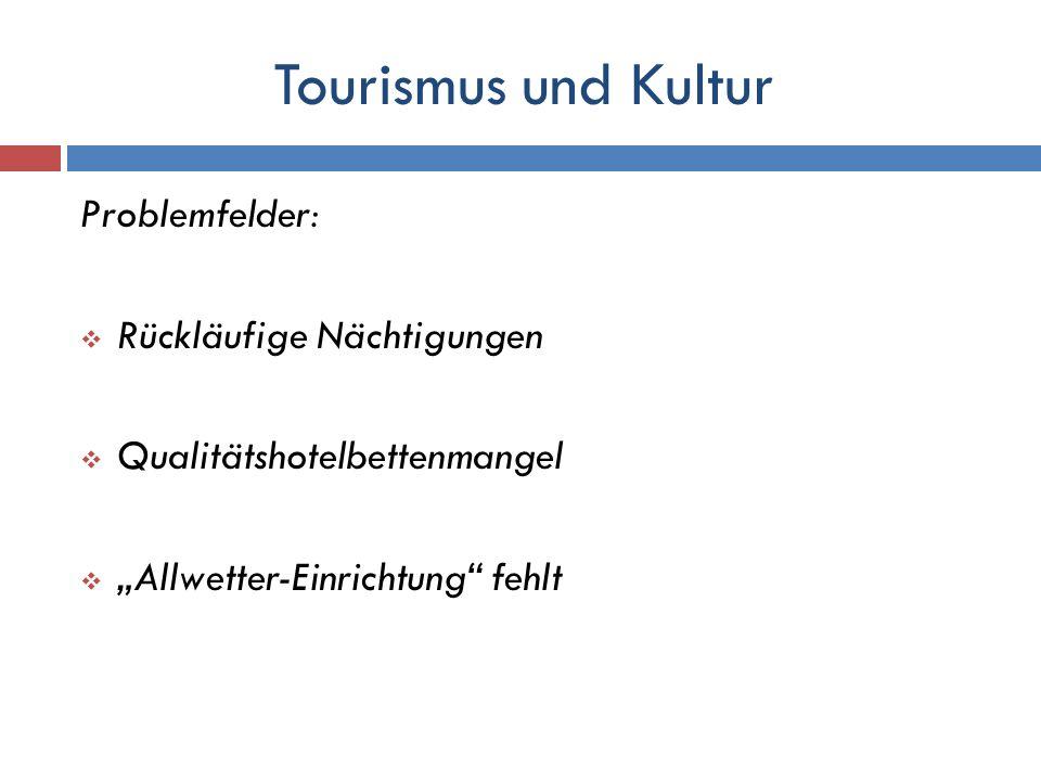 Tourismus und Kultur Problemfelder: Rückläufige Nächtigungen Qualitätshotelbettenmangel Allwetter-Einrichtung fehlt