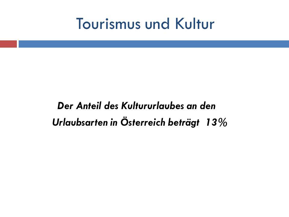 Tourismus und Kultur Der Anteil des Kultururlaubes an den Urlaubsarten in Österreich beträgt 13%