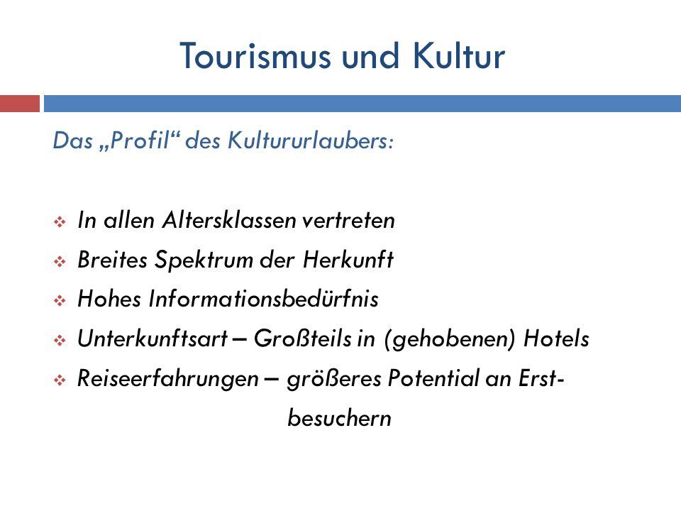 Tourismus und Kultur Das Profil des Kultururlaubers: In allen Altersklassen vertreten Breites Spektrum der Herkunft Hohes Informationsbedürfnis Unterk