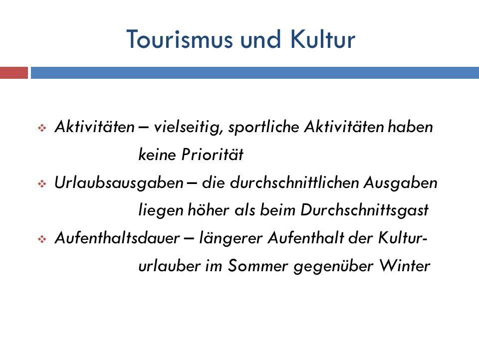 Tourismus und Kultur Aktivitäten – vielseitig, sportliche Aktivitäten haben keine Priorität Urlaubsausgaben – die durchschnittlichen Ausgaben liegen h