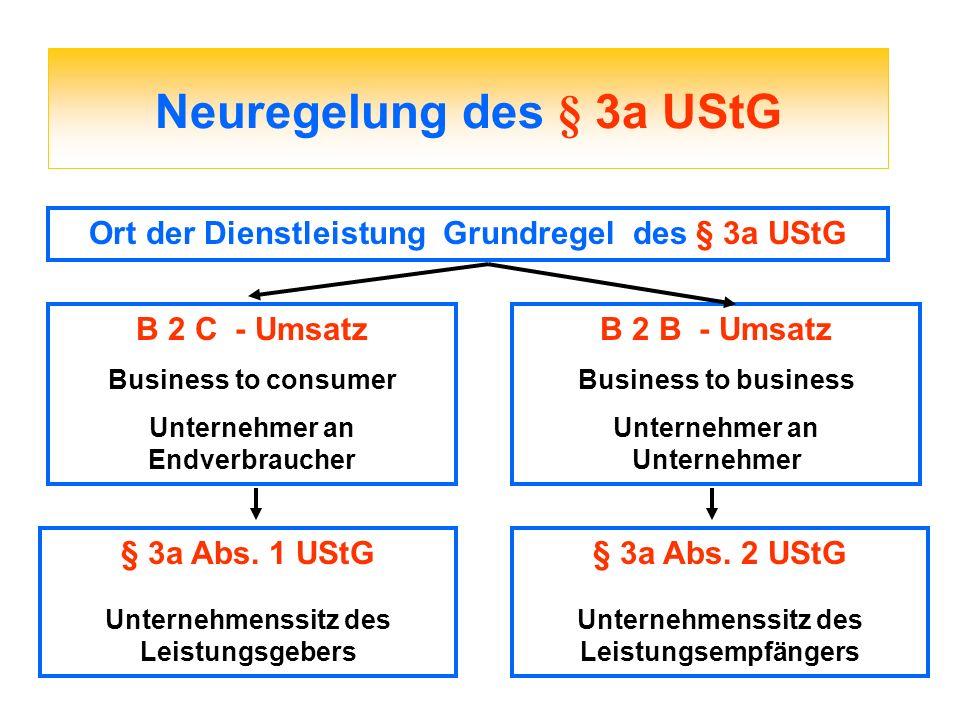 Versandhandel § 3c UStG Lieferortbestimmungen § 3 Abs.