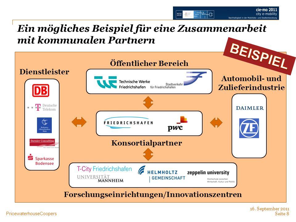 PricewaterhouseCoopers Ein mögliches Beispiel für eine Zusammenarbeit mit kommunalen Partnern Forschungseinrichtungen/Innovationszentren Öffentlicher