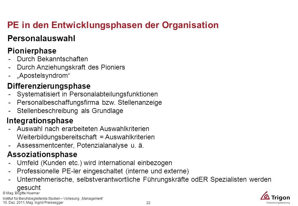 22 PE in den Entwicklungsphasen der Organisation Personalauswahl Pionierphase Differenzierungsphase Integrationsphase Assoziationsphase -Durch Bekannt