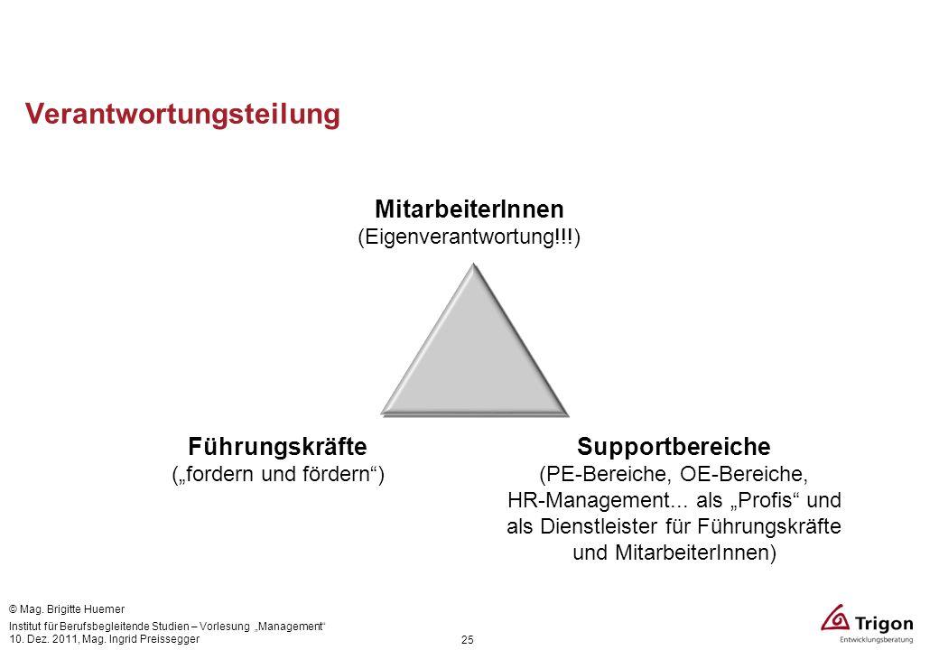 25 Verantwortungsteilung MitarbeiterInnen (Eigenverantwortung!!!) Führungskräfte (fordern und fördern) Supportbereiche (PE-Bereiche, OE-Bereiche, HR-M