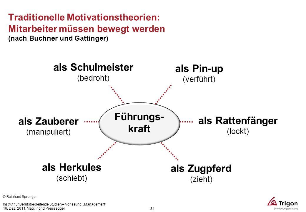 34 Traditionelle Motivationstheorien: Mitarbeiter müssen bewegt werden (nach Buchner und Gattinger) Führungs- kraft als Zauberer (manipuliert) als Her