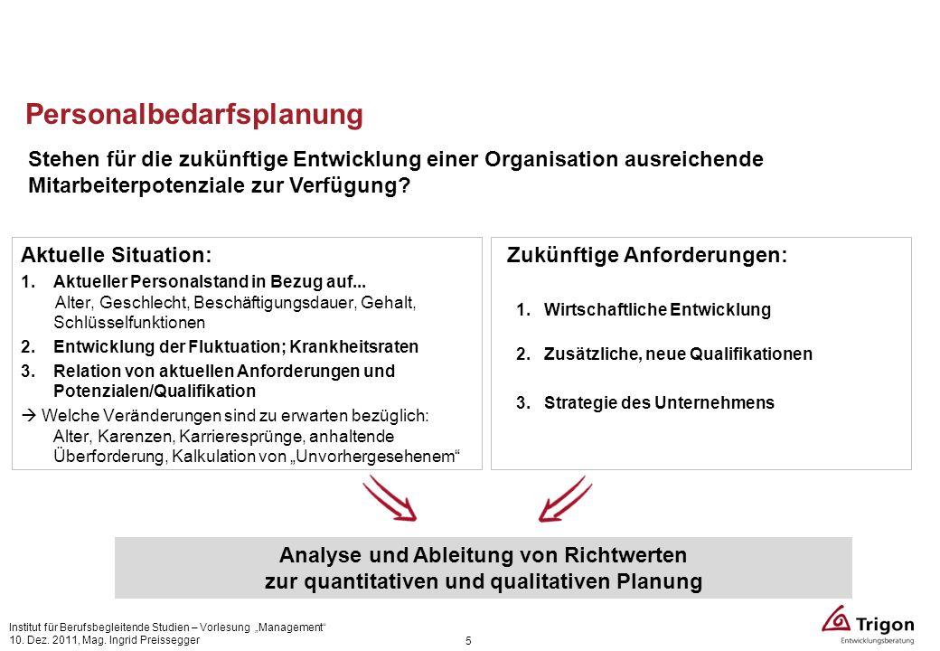 Personalbedarfsplanung Aktuelle Situation: 1.Aktueller Personalstand in Bezug auf... Alter, Geschlecht, Beschäftigungsdauer, Gehalt, Schlüsselfunktion