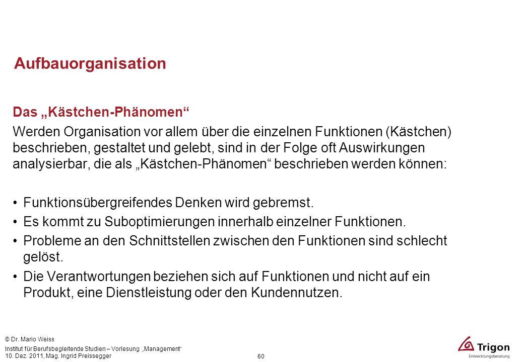 Aufbauorganisation Das Kästchen-Phänomen Werden Organisation vor allem über die einzelnen Funktionen (Kästchen) beschrieben, gestaltet und gelebt, sin
