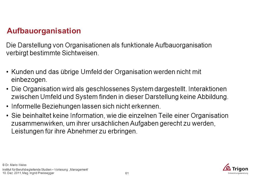 Aufbauorganisation Die Darstellung von Organisationen als funktionale Aufbauorganisation verbirgt bestimmte Sichtweisen. Kunden und das übrige Umfeld