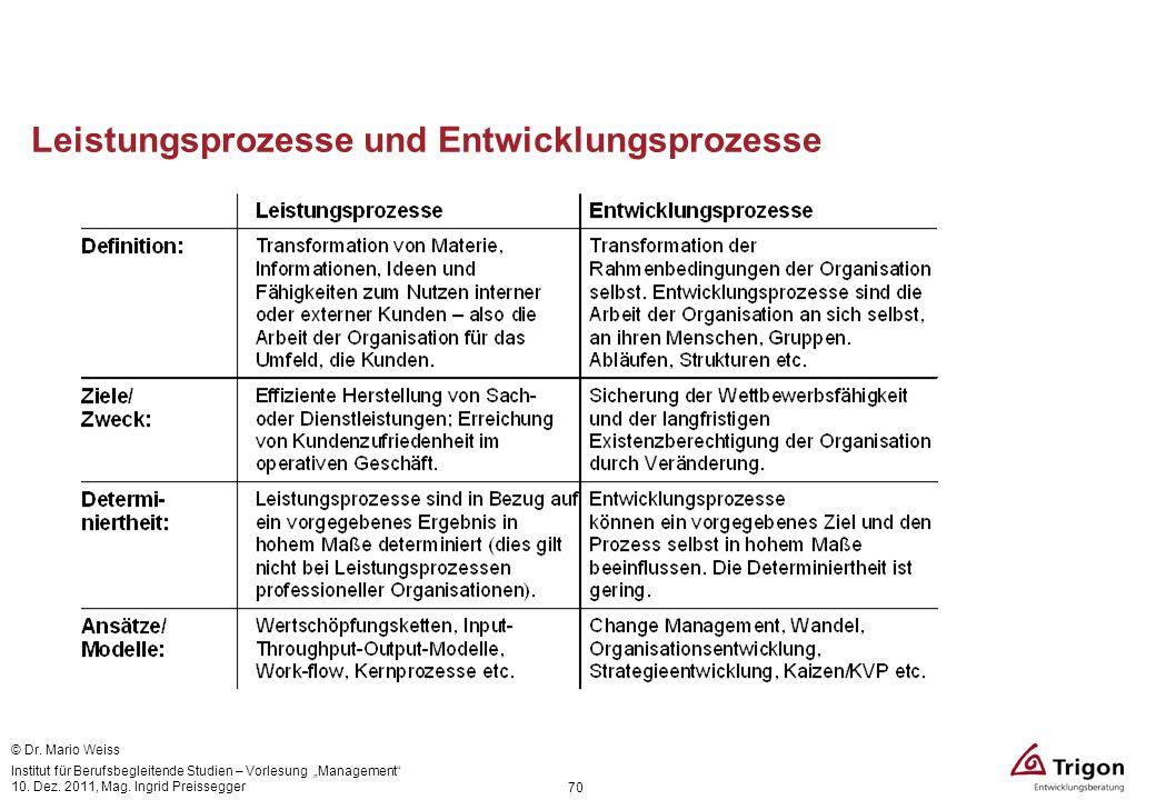 Leistungsprozesse und Entwicklungsprozesse 70 © Dr. Mario Weiss Institut für Berufsbegleitende Studien – Vorlesung Management 10. Dez. 2011, Mag. Ingr