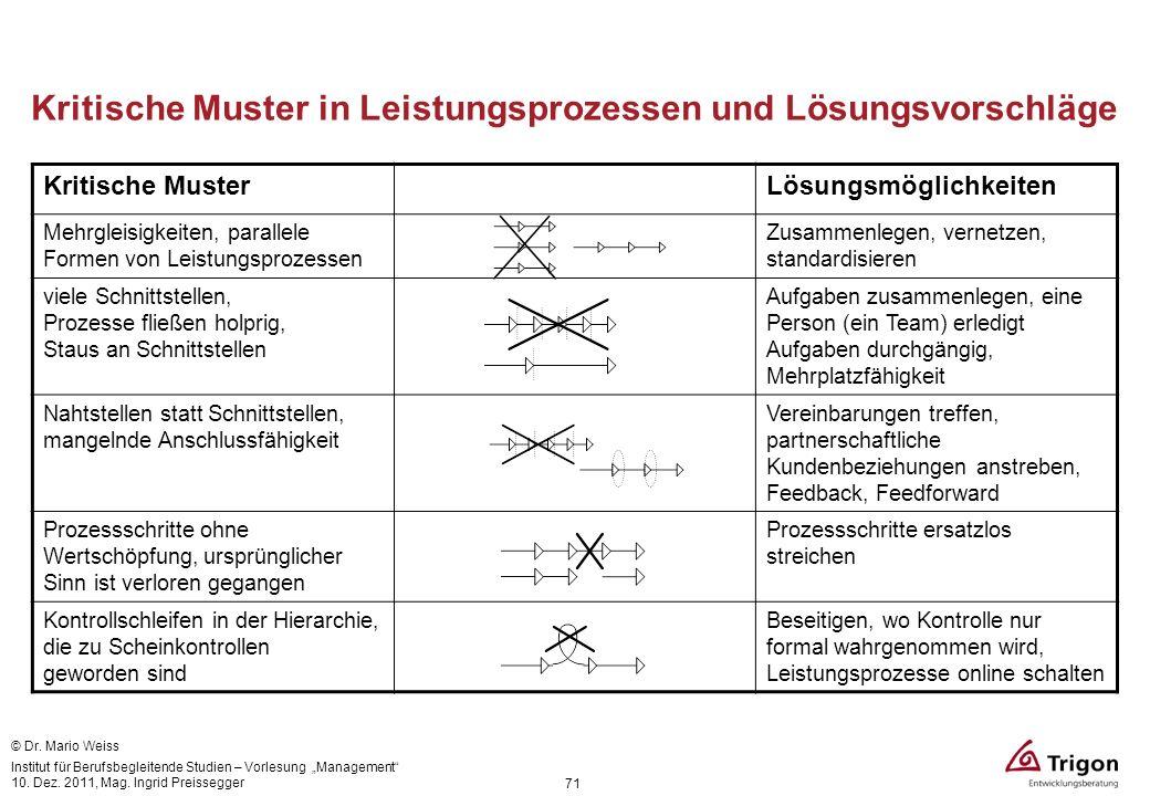 71 Kritische Muster in Leistungsprozessen und Lösungsvorschläge Kritische MusterLösungsmöglichkeiten Mehrgleisigkeiten, parallele Formen von Leistungs