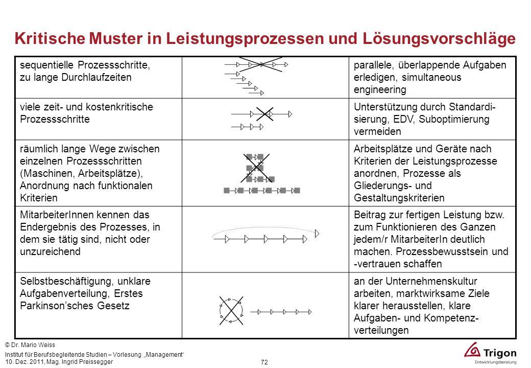 72 Kritische Muster in Leistungsprozessen und Lösungsvorschläge sequentielle Prozessschritte, zu lange Durchlaufzeiten parallele, überlappende Aufgabe