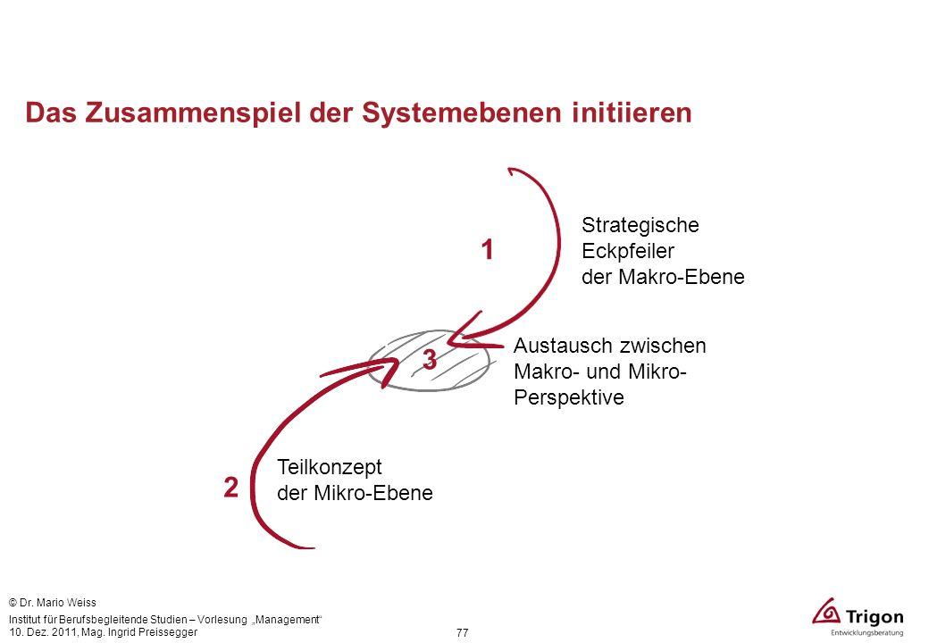 Das Zusammenspiel der Systemebenen initiieren 77 Austausch zwischen Makro- und Mikro- Perspektive 1 Strategische Eckpfeiler der Makro-Ebene 2 Teilkonz