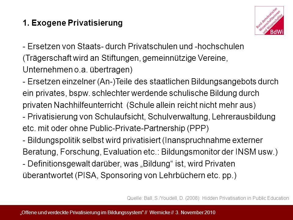 Offene und verdeckte Privatisierung im Bildungssystem