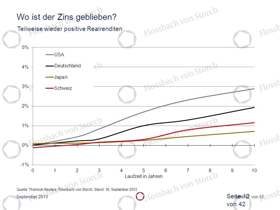 Seite 12 von 15 Wo ist der Zins geblieben? Teilweise wieder positive Realrenditen Quelle: Thomson Reuters, Flossbach von Storch, Stand: 16. September