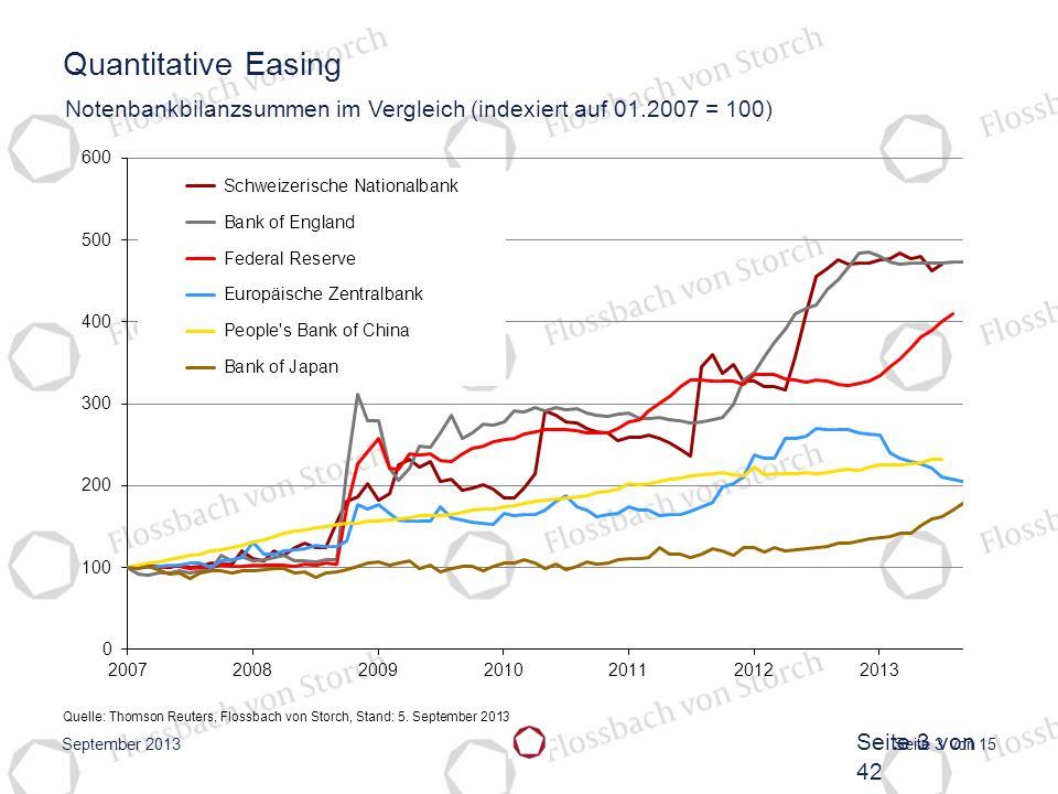 Seite 3 von 15 Quantitative Easing Notenbankbilanzsummen im Vergleich (indexiert auf 01.2007 = 100) Quelle: Thomson Reuters, Flossbach von Storch, Sta