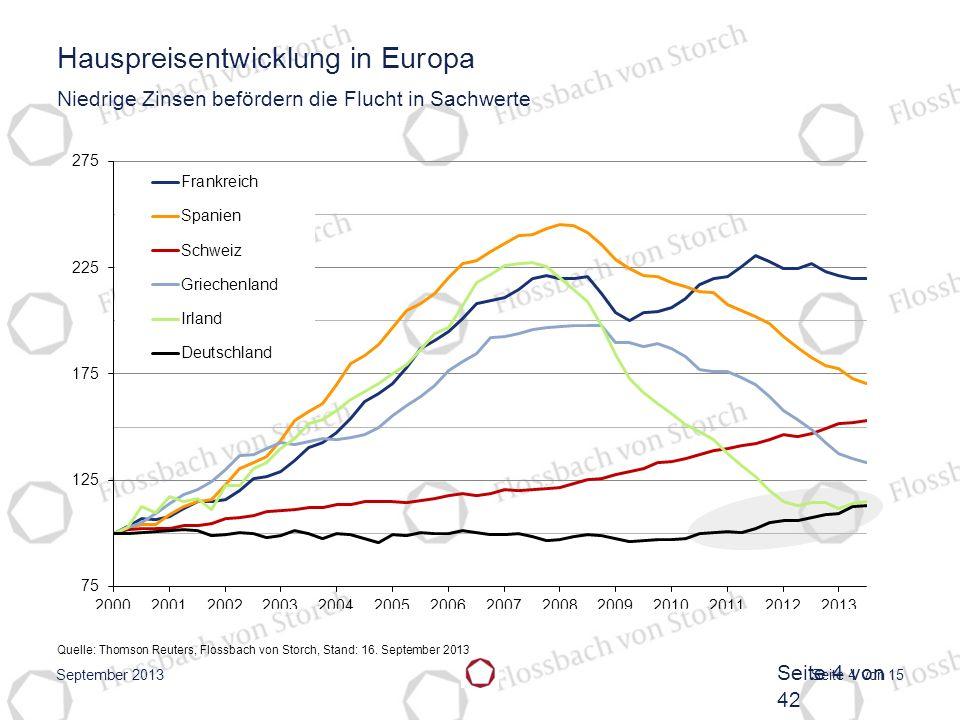 Seite 4 von 15 Hauspreisentwicklung in Europa Niedrige Zinsen befördern die Flucht in Sachwerte Quelle: Thomson Reuters, Flossbach von Storch, Stand: