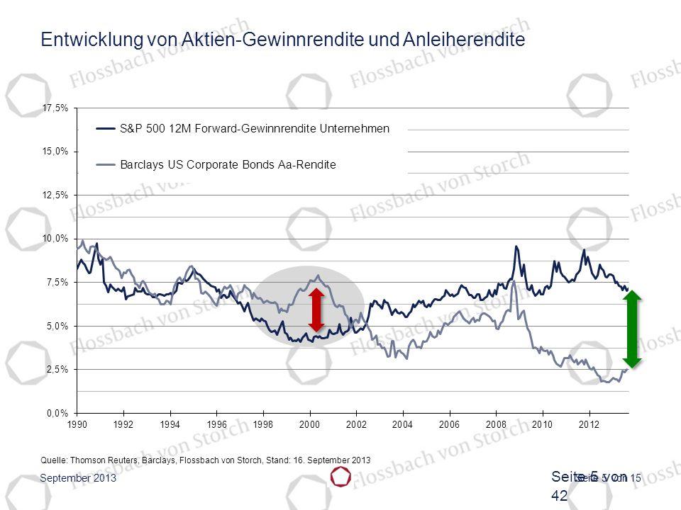Seite 5 von 15 Entwicklung von Aktien-Gewinnrendite und Anleiherendite Quelle: Thomson Reuters, Barclays, Flossbach von Storch, Stand: 16. September 2