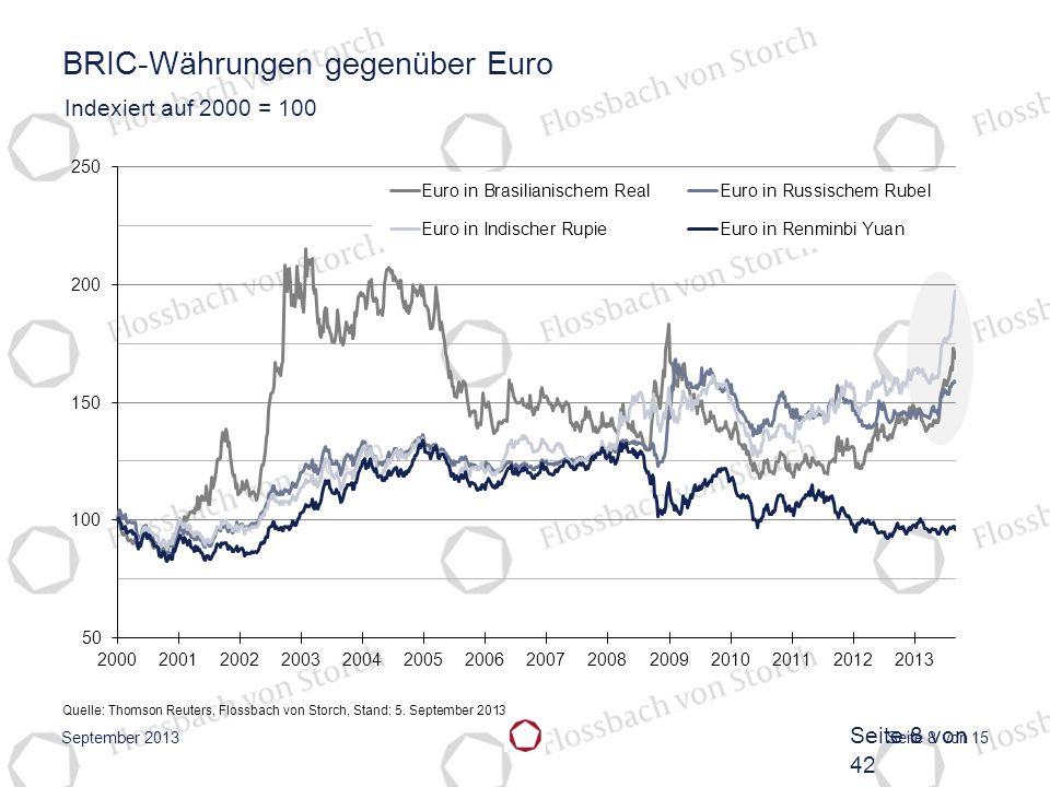 Seite 8 von 15 BRIC-Währungen gegenüber Euro Indexiert auf 2000 = 100 Quelle: Thomson Reuters, Flossbach von Storch, Stand: 5. September 2013 Septembe