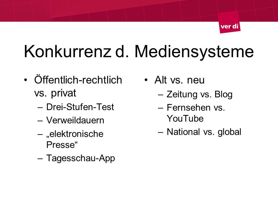 Konkurrenz d. Mediensysteme Öffentlich-rechtlich vs. privat –Drei-Stufen-Test –Verweildauern –elektronische Presse –Tagesschau-App Alt vs. neu –Zeitun