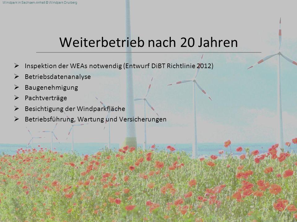 Windpark in Sachsen-Anhalt © Windpark Druiberg Weiterbetrieb nach 20 Jahren Inspektion der WEAs notwendig (Entwurf DiBT Richtlinie 2012) Betriebsdaten