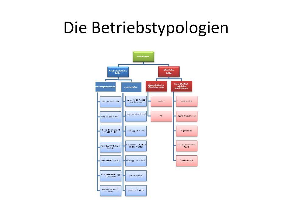 Die Betriebstypologien Rechtsformen Privatwirtschaftlicher Sektor Personengesellschaften GbR (§§ 705 ff. BGB OHG (§§ 105 ff HGB) KG und GmbH & Co.KG (