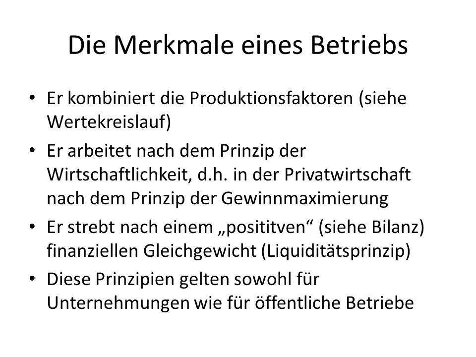 Die Merkmale eines Betriebs Er kombiniert die Produktionsfaktoren (siehe Wertekreislauf) Er arbeitet nach dem Prinzip der Wirtschaftlichkeit, d.h. in