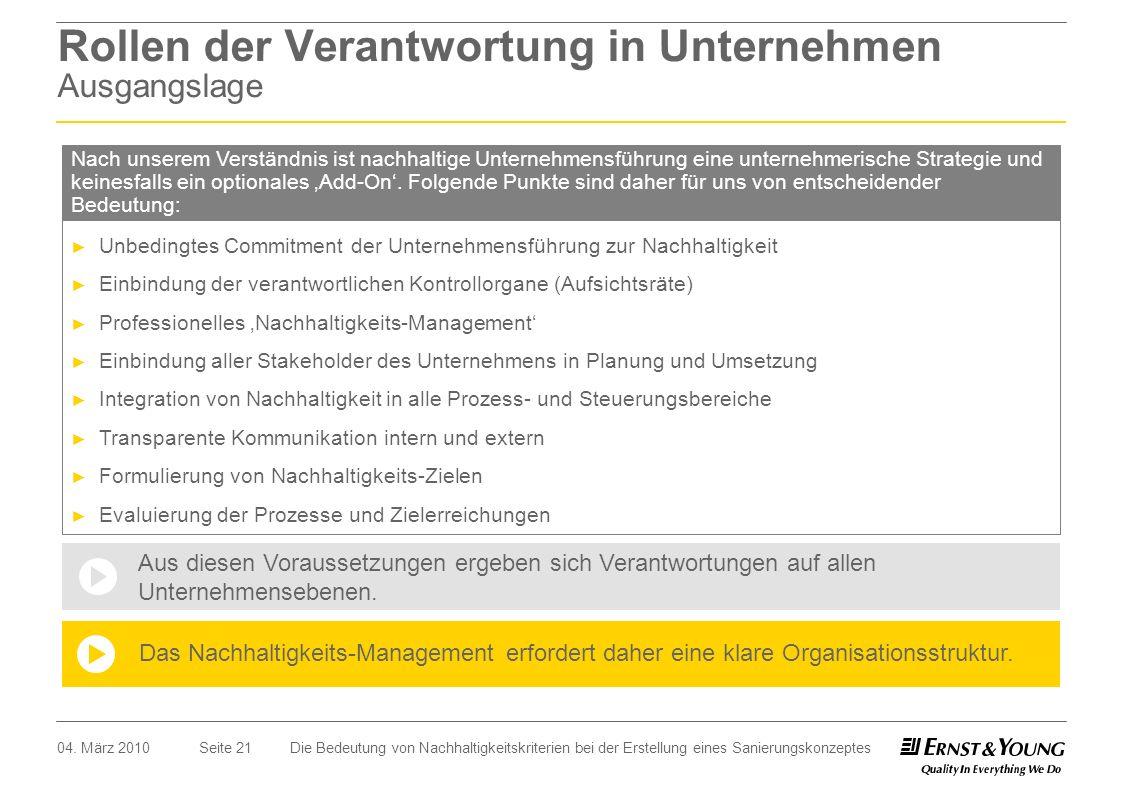 Seite 21 Rollen der Verantwortung in Unternehmen Ausgangslage Unbedingtes Commitment der Unternehmensführung zur Nachhaltigkeit Einbindung der verantw