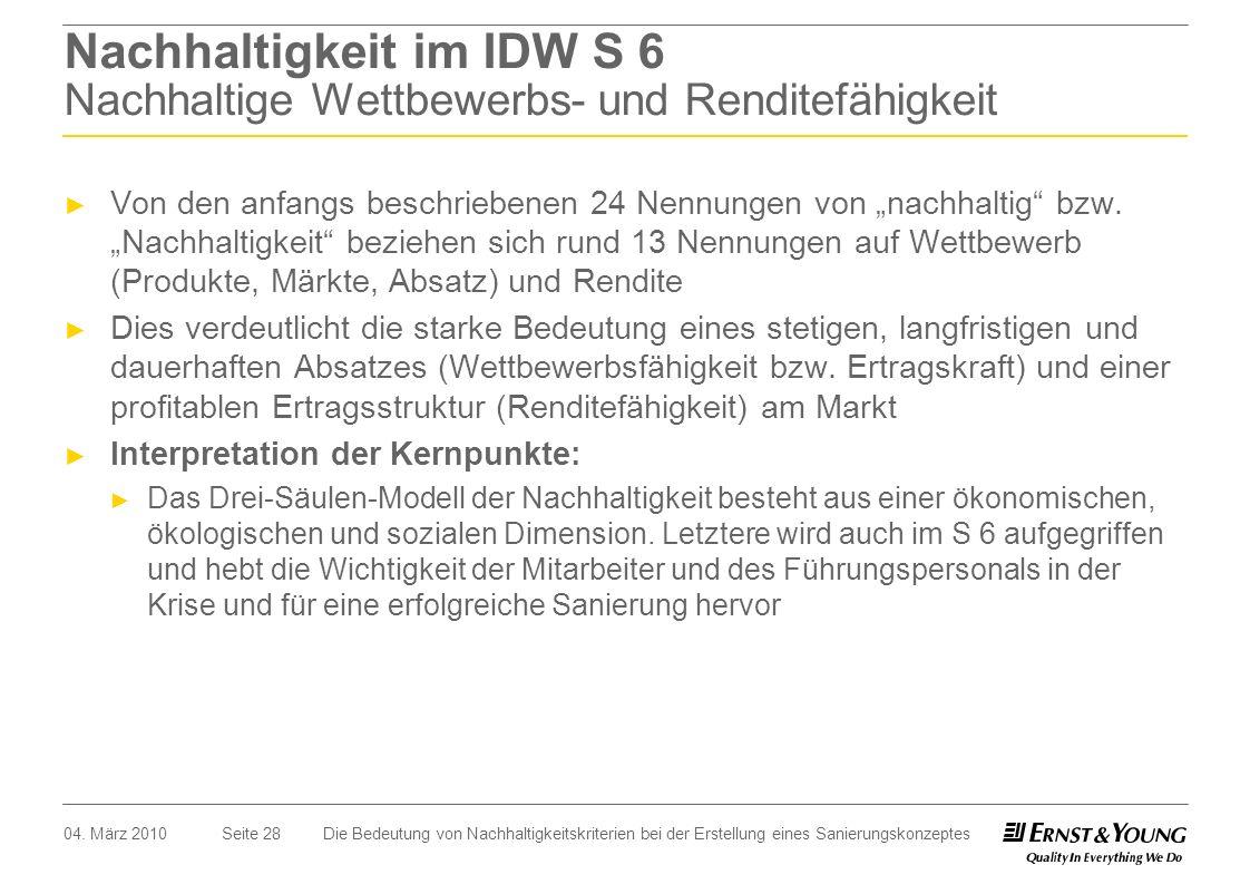 Seite 28 Nachhaltigkeit im IDW S 6 Nachhaltige Wettbewerbs- und Renditefähigkeit Von den anfangs beschriebenen 24 Nennungen von nachhaltig bzw. Nachha