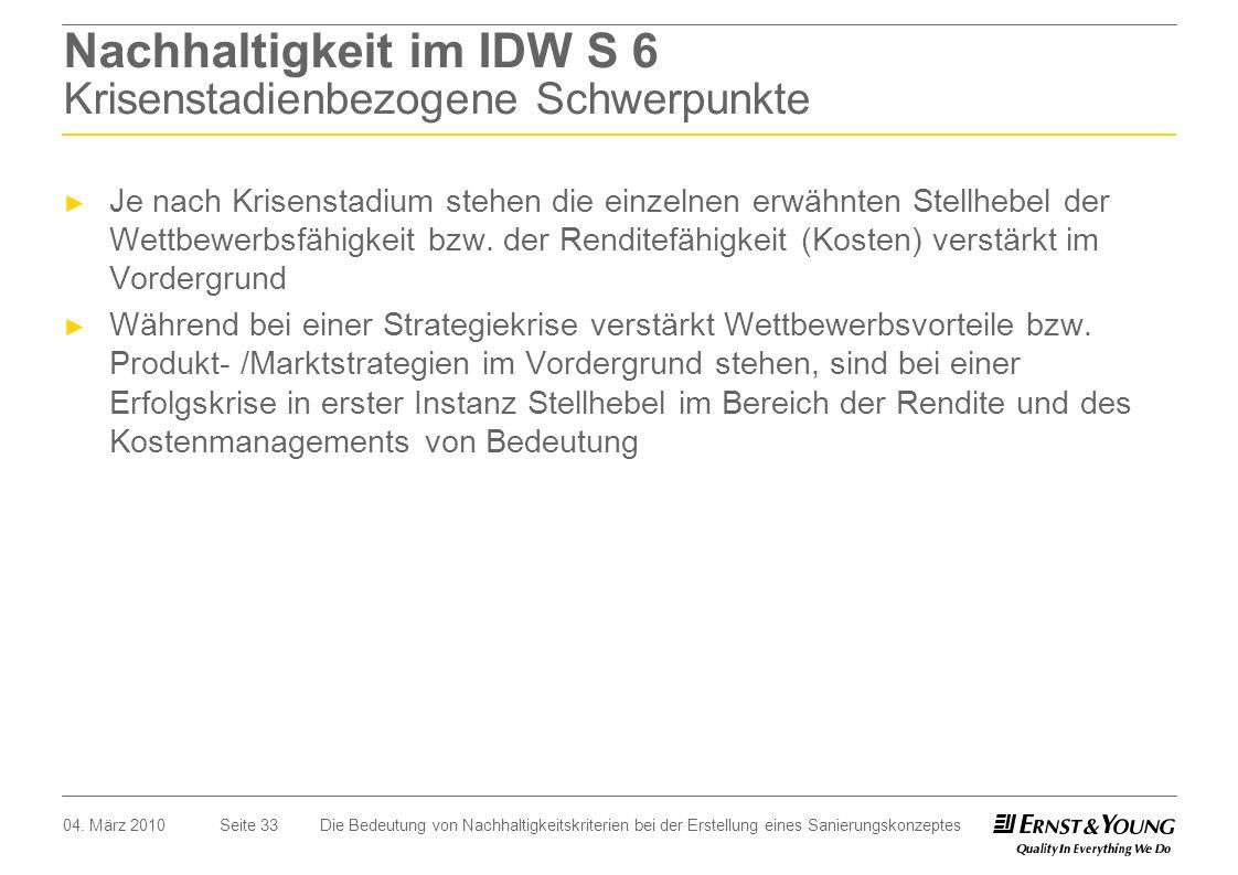 Seite 33 Nachhaltigkeit im IDW S 6 Krisenstadienbezogene Schwerpunkte Je nach Krisenstadium stehen die einzelnen erwähnten Stellhebel der Wettbewerbsf