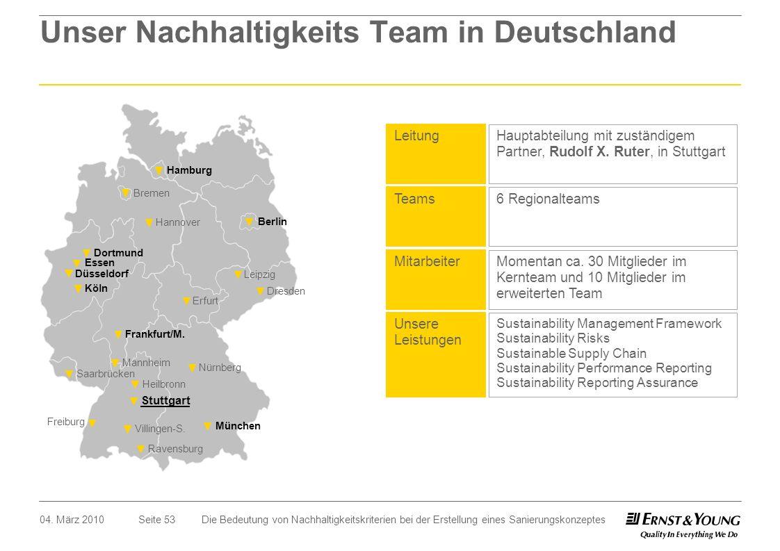 Seite 53 Unser Nachhaltigkeits Team in Deutschland Hamburg Bremen Hannover Berlin Leipzig Dresden Erfurt Köln Düsseldorf Essen Dortmund Frankfurt/M. M