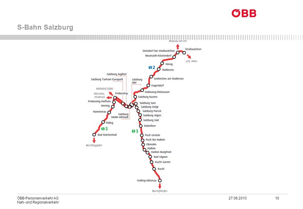 ÖBB-Personenverkehr AG 27.06.2013 10 Nah- und Regionalverkehr S-Bahn Salzburg