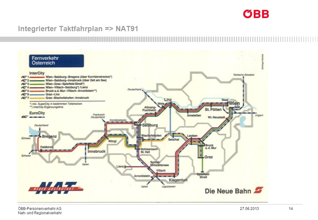 ÖBB-Personenverkehr AG 27.06.2013 14 Nah- und Regionalverkehr Integrierter Taktfahrplan => NAT91