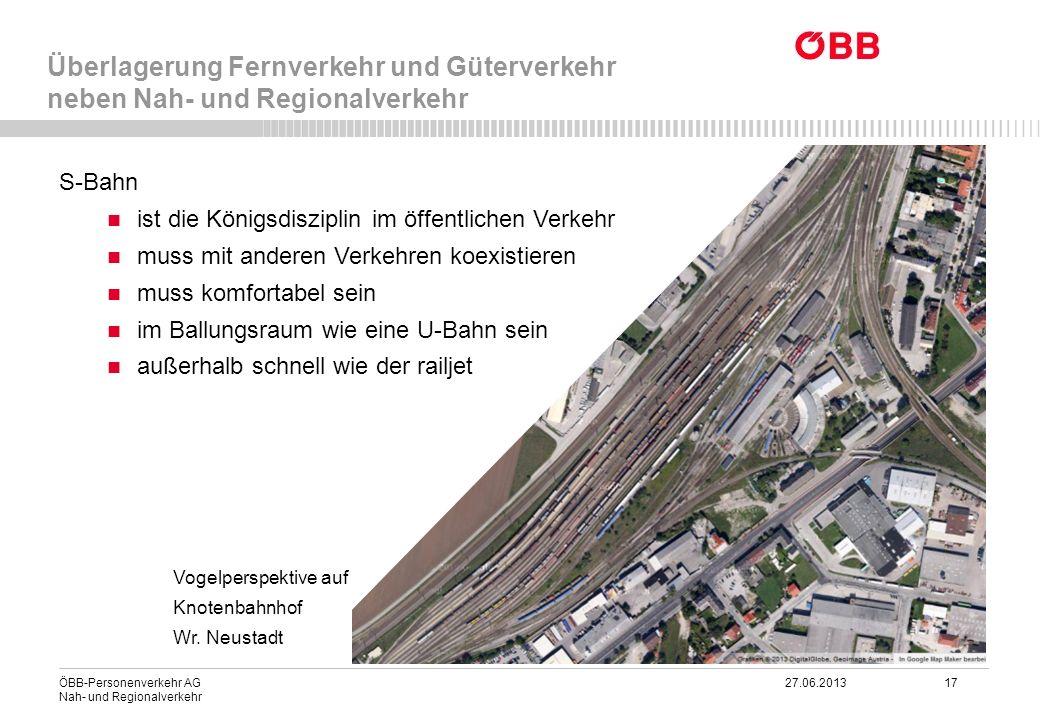 ÖBB-Personenverkehr AG 27.06.2013 17 Nah- und Regionalverkehr Überlagerung Fernverkehr und Güterverkehr neben Nah- und Regionalverkehr S-Bahn ist die