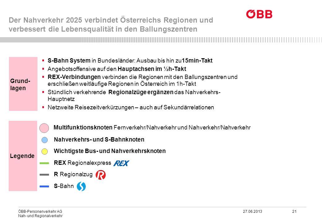 ÖBB-Personenverkehr AG 27.06.2013 21 Nah- und Regionalverkehr Der Nahverkehr 2025 verbindet Österreichs Regionen und verbessert die Lebensqualität in