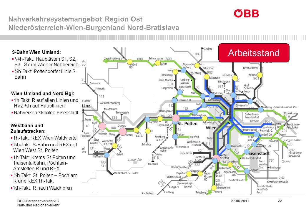 ÖBB-Personenverkehr AG 27.06.2013 22 Nah- und Regionalverkehr Nahverkehrssystemangebot Region Ost Niederösterreich-Wien-Burgenland Nord-Bratislava S-B