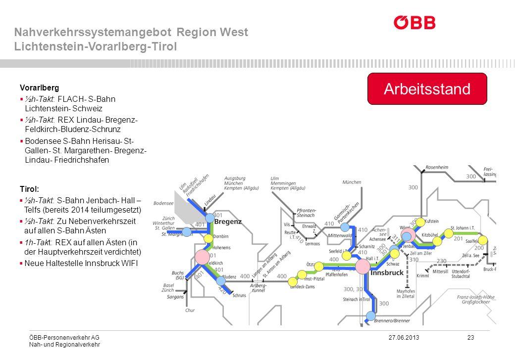 ÖBB-Personenverkehr AG 27.06.2013 23 Nah- und Regionalverkehr Nahverkehrssystemangebot Region West Lichtenstein-Vorarlberg-Tirol Vorarlberg ½h-Takt: F