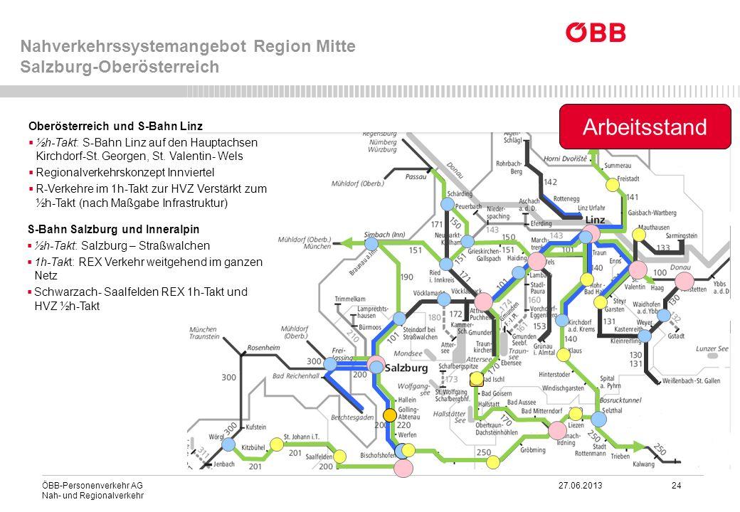 ÖBB-Personenverkehr AG 27.06.2013 24 Nah- und Regionalverkehr Nahverkehrssystemangebot Region Mitte Salzburg-Oberösterreich Oberösterreich und S-Bahn