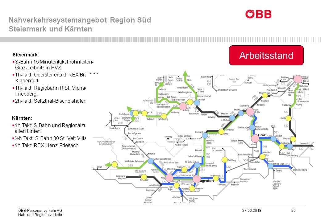 ÖBB-Personenverkehr AG 27.06.2013 25 Nah- und Regionalverkehr Nahverkehrssystemangebot Region Süd Steiermark und Kärnten Steiermark: S-Bahn 15 Minuten