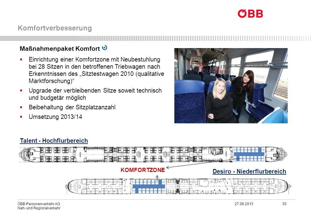 ÖBB-Personenverkehr AG 27.06.2013 30 Nah- und Regionalverkehr Komfortverbesserung Maßnahmenpaket Komfort Einrichtung einer Komfortzone mit Neubestuhlu