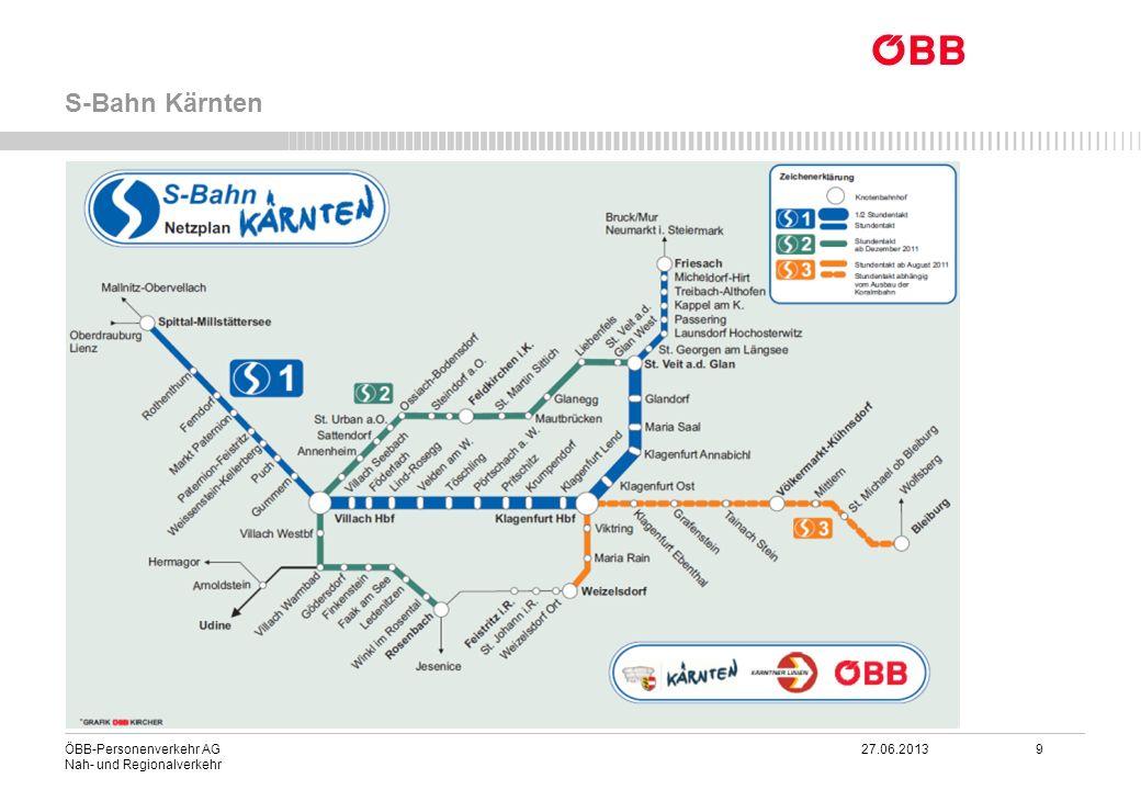 ÖBB-Personenverkehr AG 27.06.2013 9 Nah- und Regionalverkehr S-Bahn Kärnten