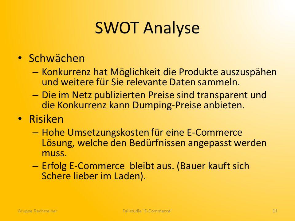 SWOT Analyse Schwächen – Konkurrenz hat Möglichkeit die Produkte auszuspähen und weitere für Sie relevante Daten sammeln. – Die im Netz publizierten P