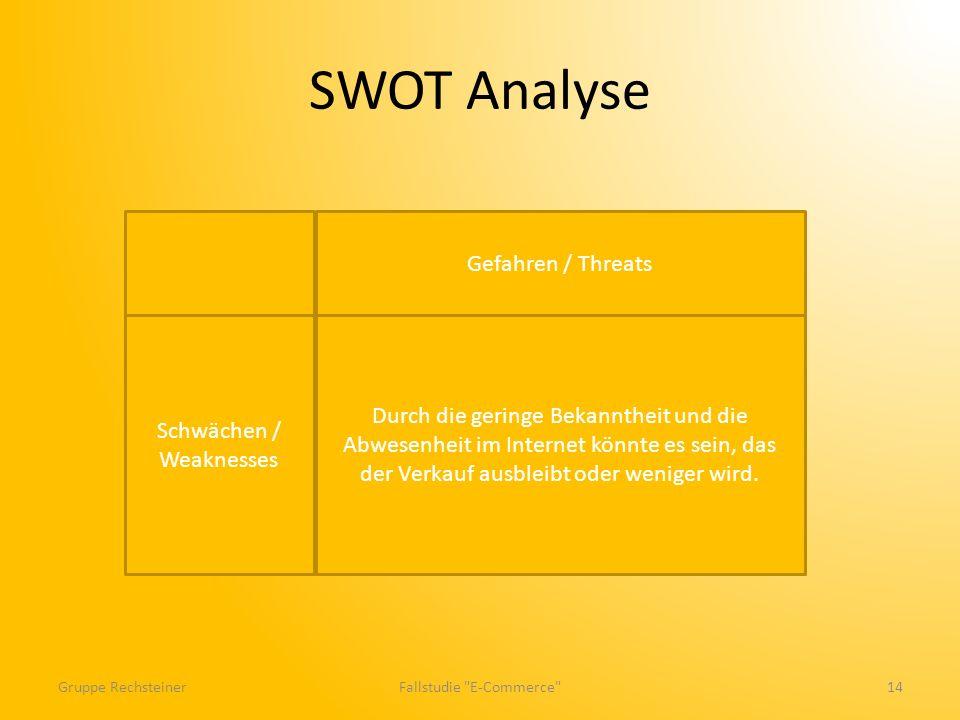 SWOT Analyse Gruppe RechsteinerFallstudie E-Commerce 14 Schwächen / Weaknesses Durch die geringe Bekanntheit und die Abwesenheit im Internet könnte es sein, das der Verkauf ausbleibt oder weniger wird.