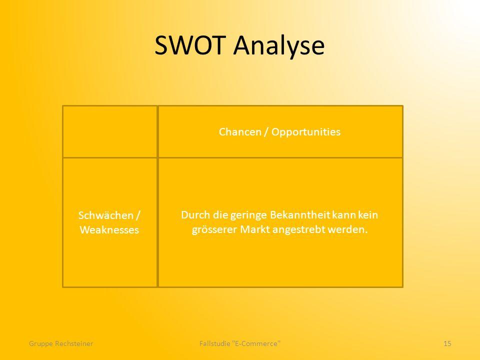 SWOT Analyse Gruppe RechsteinerFallstudie E-Commerce 15 Schwächen / Weaknesses Durch die geringe Bekanntheit kann kein grösserer Markt angestrebt werden.