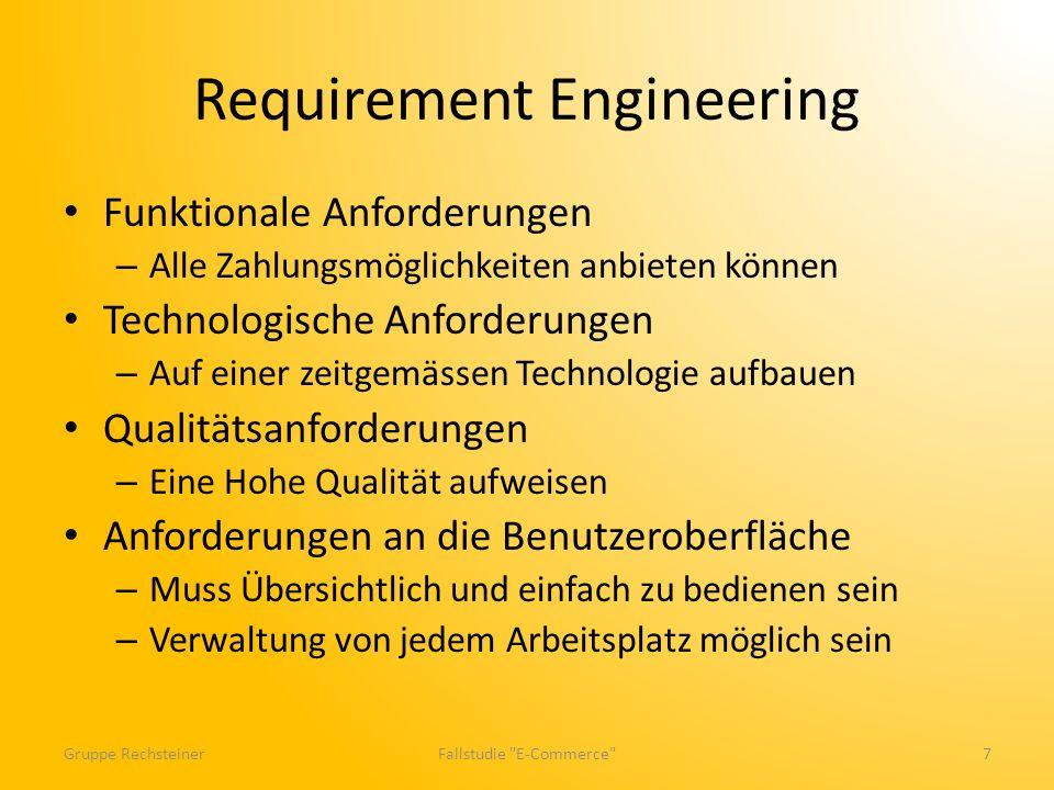 Requirement Engineering Funktionale Anforderungen – Alle Zahlungsmöglichkeiten anbieten können Technologische Anforderungen – Auf einer zeitgemässen T