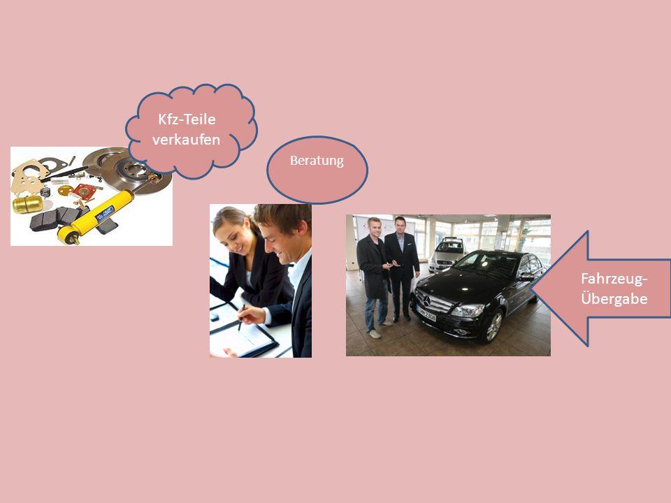 Kfz-Teile verkaufen Beratung Fahrzeug- Übergabe