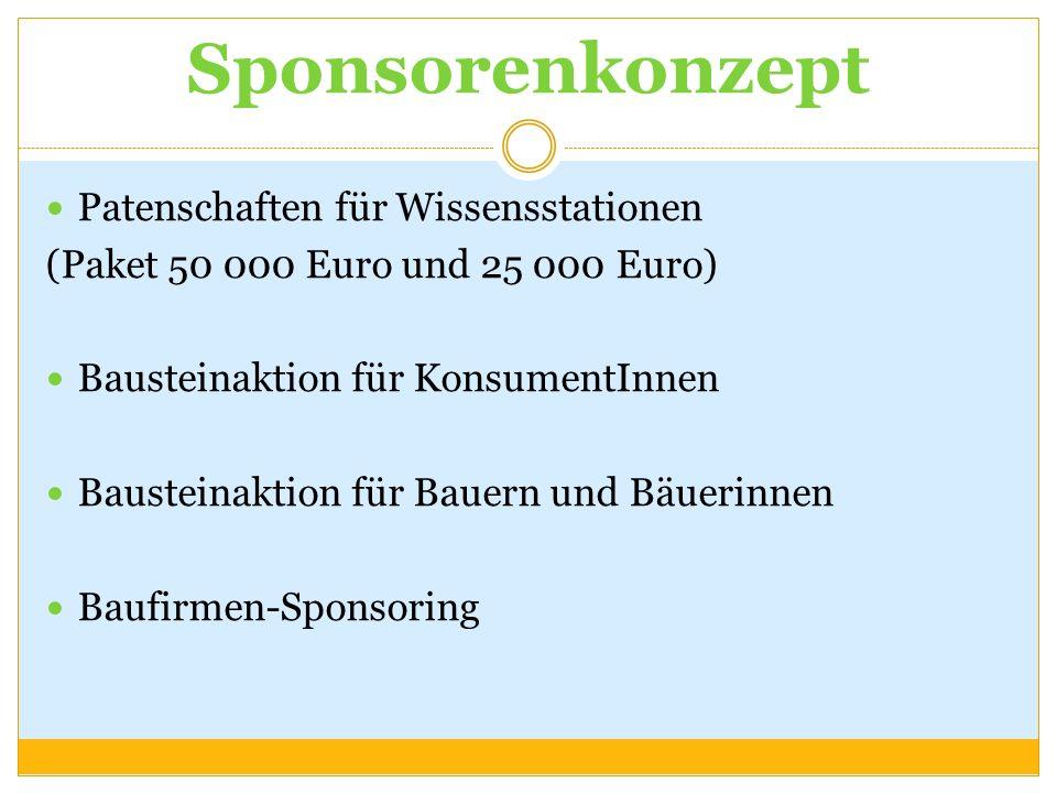 Sponsorenkonzept Patenschaften für Wissensstationen (Paket 50 000 Euro und 25 000 Euro) Bausteinaktion für KonsumentInnen Bausteinaktion für Bauern und Bäuerinnen Baufirmen-Sponsoring