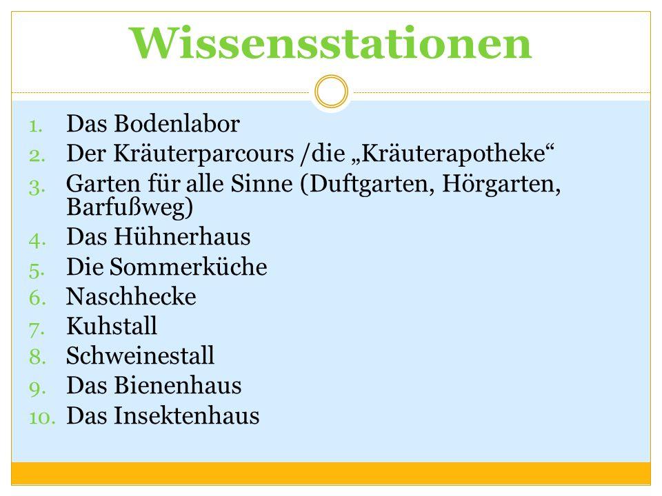 Wissensstationen 1. Das Bodenlabor 2. Der Kräuterparcours /die Kräuterapotheke 3. Garten für alle Sinne (Duftgarten, Hörgarten, Barfußweg) 4. Das Hühn