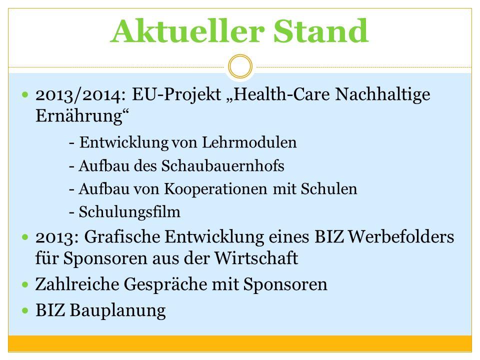 Aktueller Stand 2013/2014: EU-Projekt Health-Care Nachhaltige Ernährung - Entwicklung von Lehrmodulen - Aufbau des Schaubauernhofs - Aufbau von Kooper