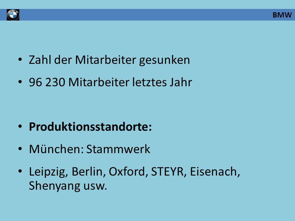 Zahl der Mitarbeiter gesunken 96 230 Mitarbeiter letztes Jahr Produktionsstandorte: München: Stammwerk Leipzig, Berlin, Oxford, STEYR, Eisenach, Sheny