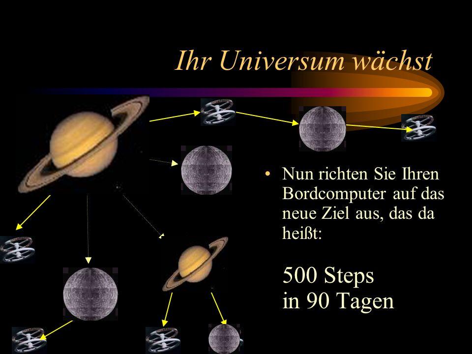 Ihr Universum wächst Nach und nach entstehen weitere Merkure (Vertriebspartner) Und mancher Merkur wird selbst zum Saturn (Teamleiter)